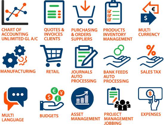 SoftDrive GL Accounting